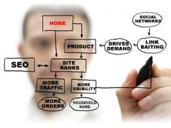 search engine optimization SEO 1